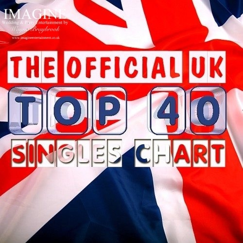 The charts have changed….again!