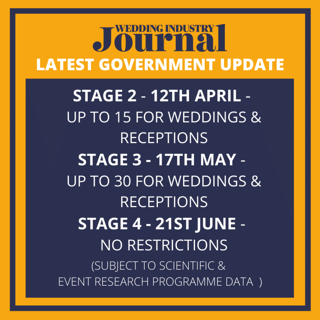 21st June 2021 marks the date when weddings hopefully return to normal